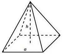 Regular rectangular pyramid