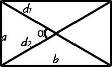 The area of a quadrate