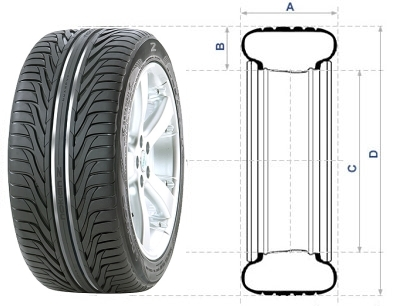 Tire Size Comparison >> Tire Size Comparison